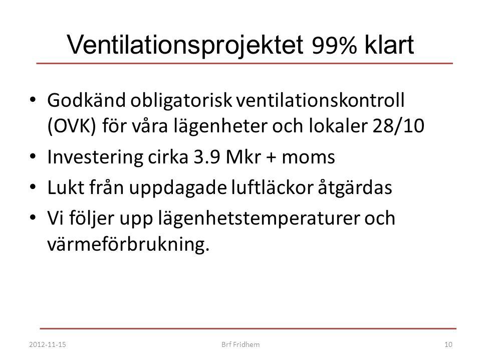 Ventilationsprojektet 99% klart
