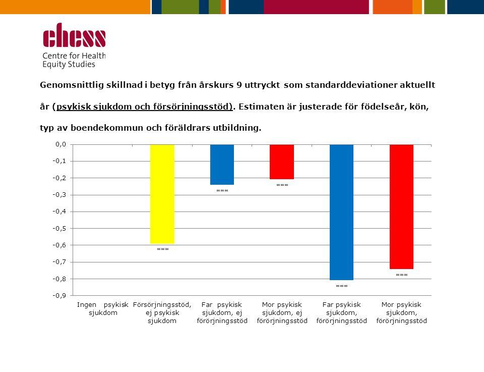 Genomsnittlig skillnad i betyg från årskurs 9 uttryckt som standarddeviationer aktuellt år (psykisk sjukdom och försörjningsstöd).