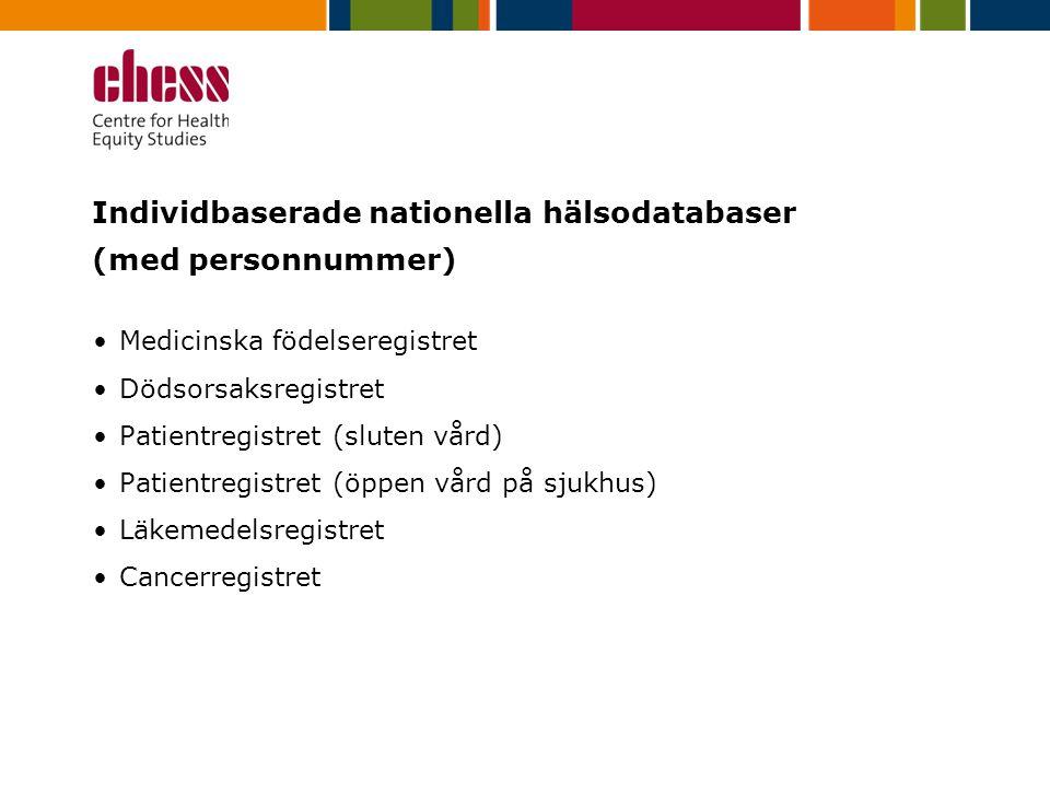 Individbaserade nationella hälsodatabaser (med personnummer)