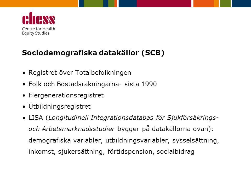 Sociodemografiska datakällor (SCB)