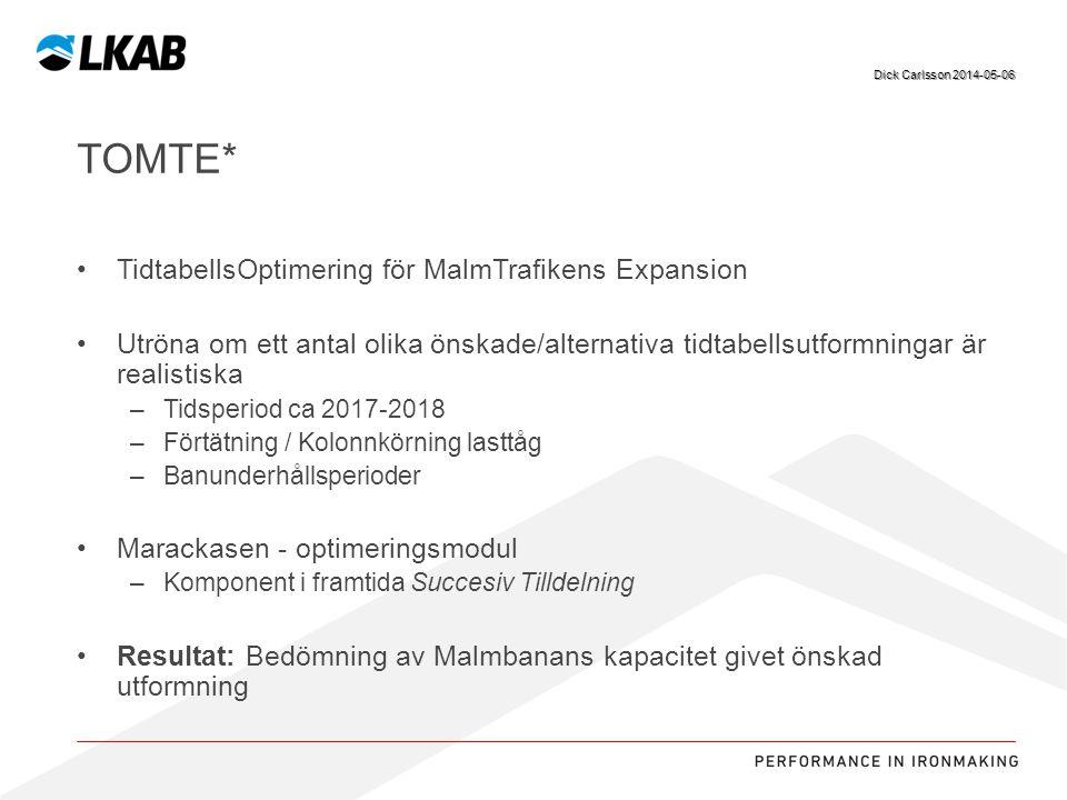 Tomte* TidtabellsOptimering för MalmTrafikens Expansion