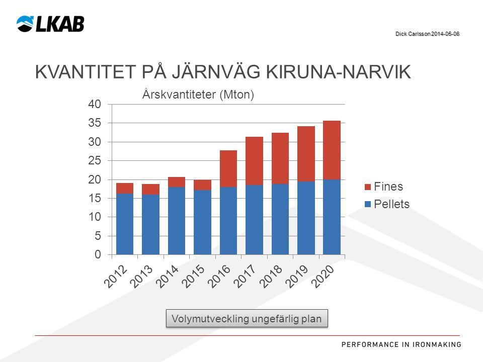 Kvantitet på järnväg Kiruna-Narvik