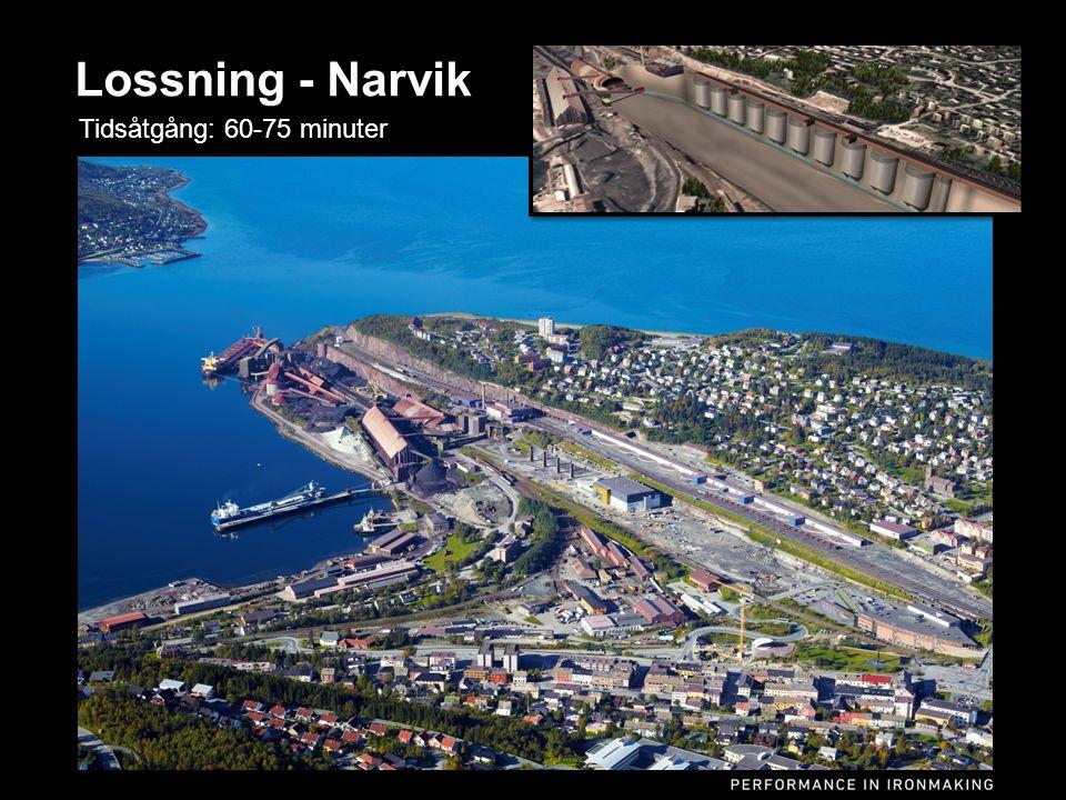 Lossning - Narvik Dick Carlsson 2014-05-06 Tidsåtgång: 60-75 minuter