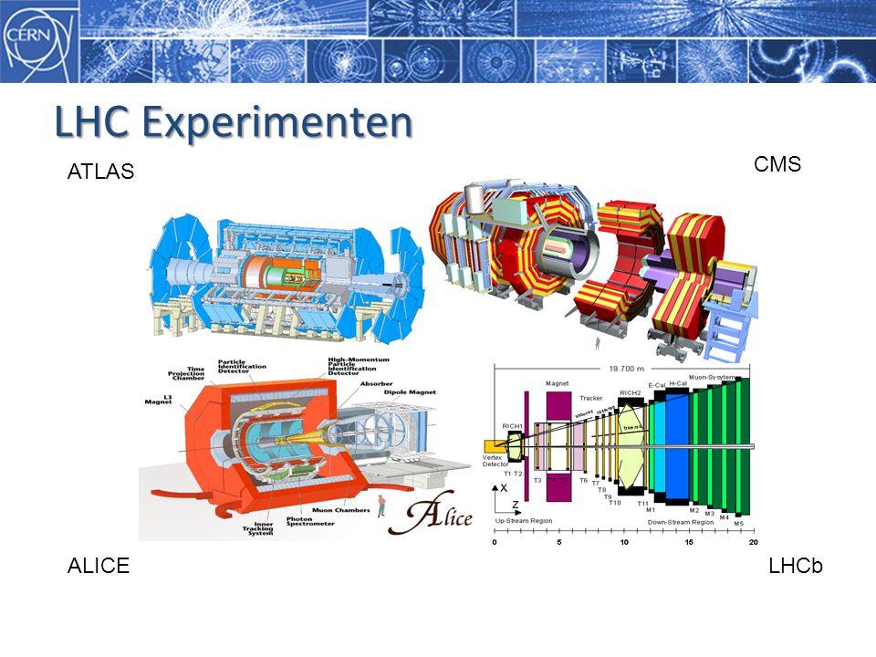 LHC Experimenten CMS ATLAS ALICE LHCb
