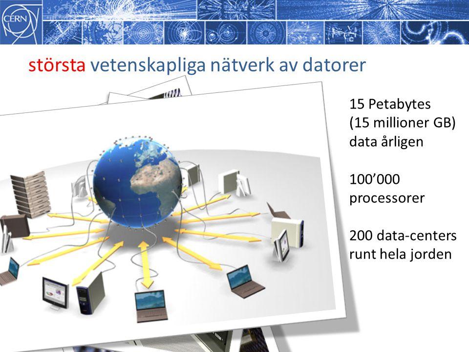 största vetenskapliga nätverk av datorer