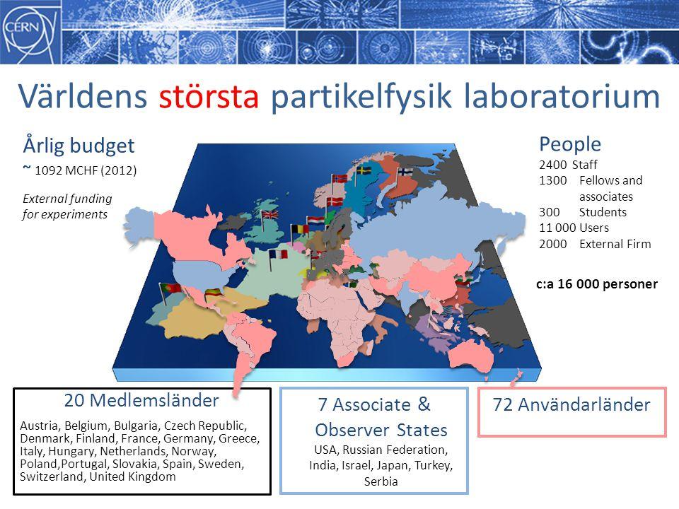 Världens största partikelfysik laboratorium