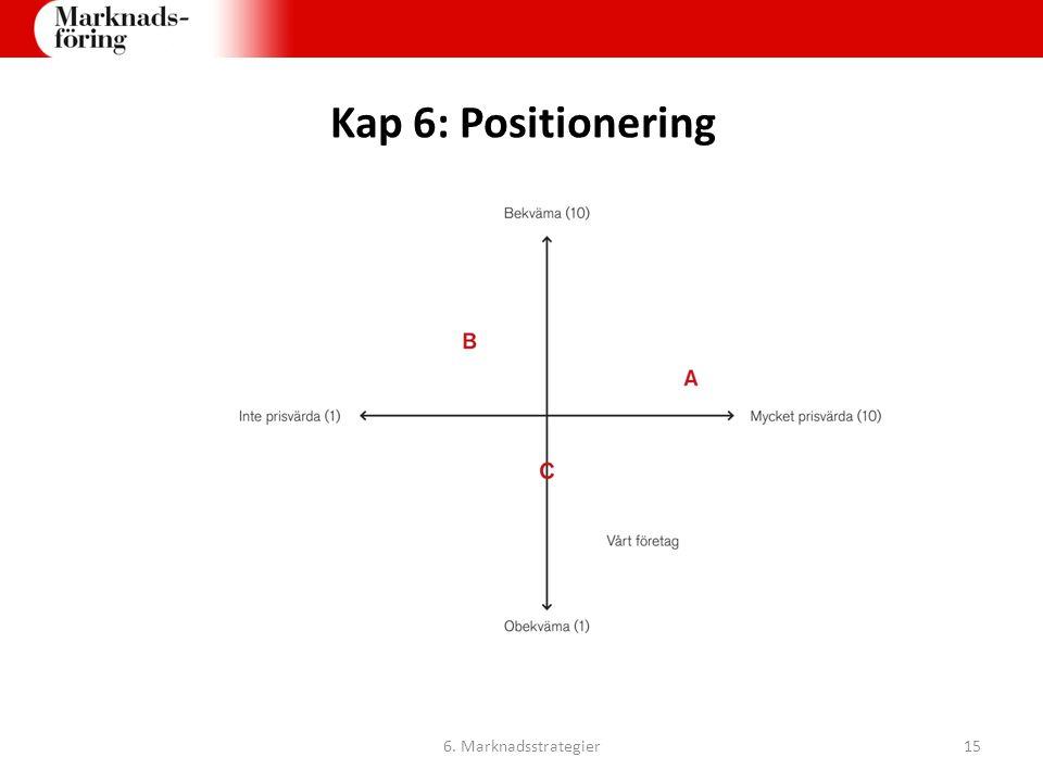 Kap 6: Positionering 6. Marknadsstrategier