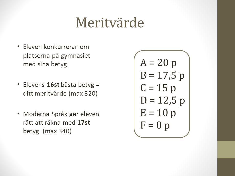 Meritvärde A = 20 p B = 17,5 p C = 15 p D = 12,5 p E = 10 p F = 0 p