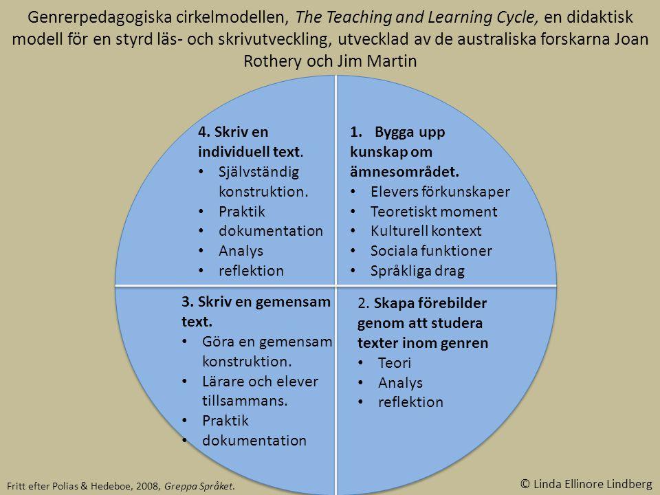 Genrerpedagogiska cirkelmodellen, The Teaching and Learning Cycle, en didaktisk modell för en styrd läs- och skrivutveckling, utvecklad av de australiska forskarna Joan Rothery och Jim Martin