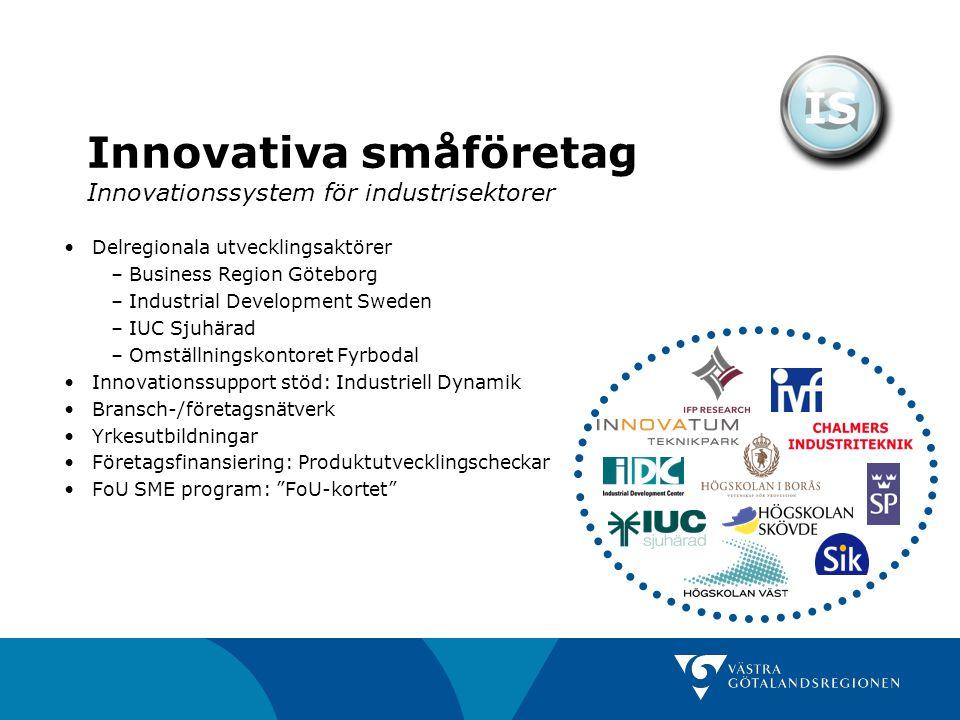 Innovativa småföretag Innovationssystem för industrisektorer