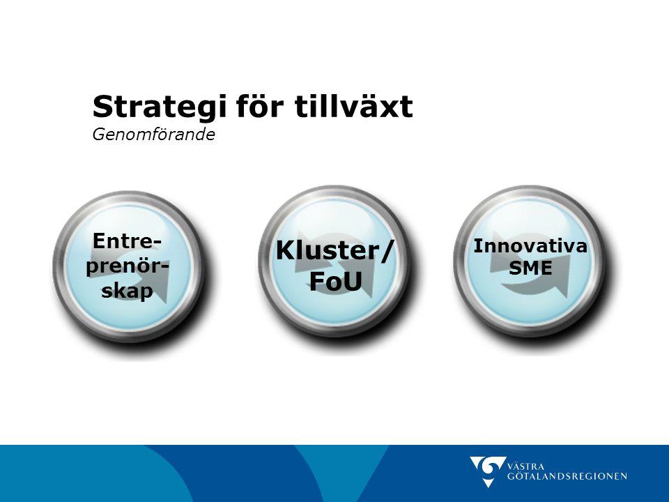 Strategi för tillväxt Genomförande