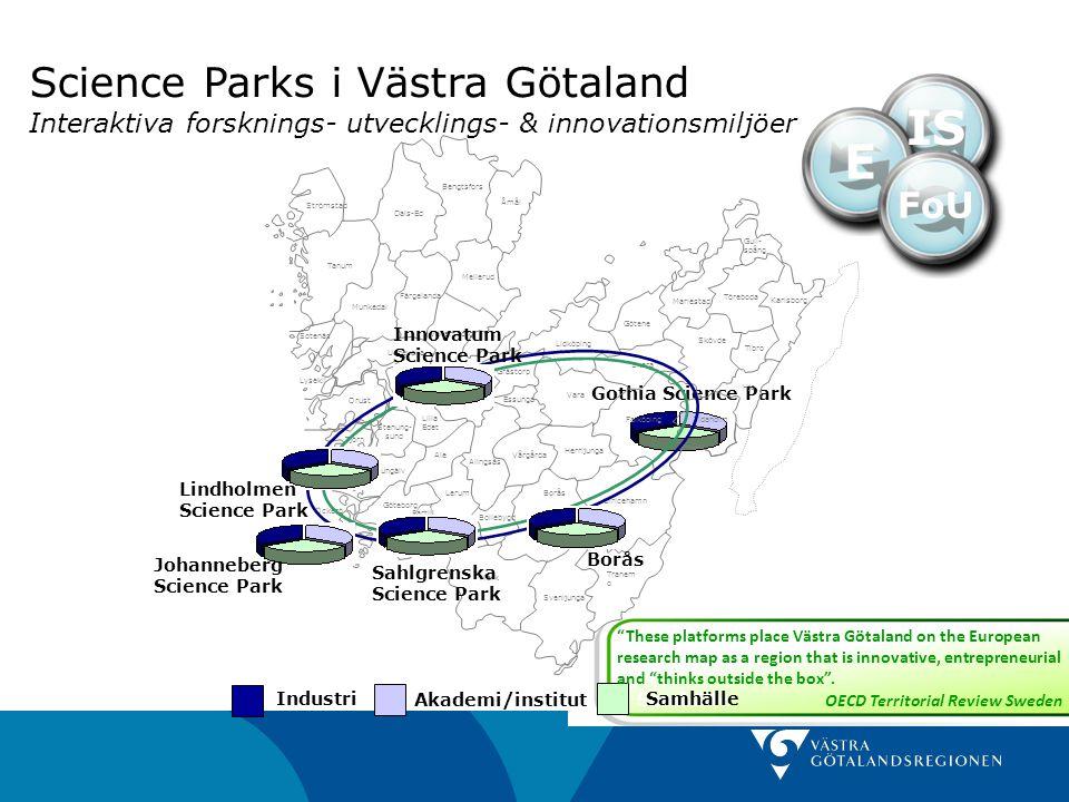 Science Parks i Västra Götaland Interaktiva forsknings- utvecklings- & innovationsmiljöer