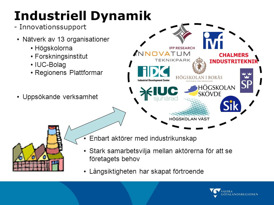 Industriell Dynamik - Innovationssupport