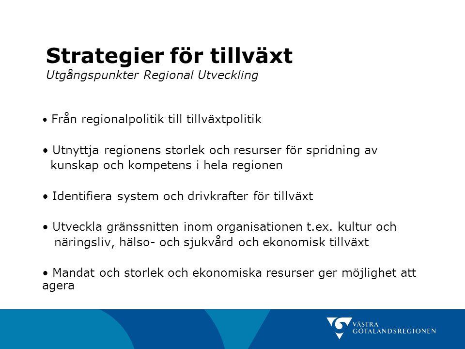 Strategier för tillväxt Utgångspunkter Regional Utveckling
