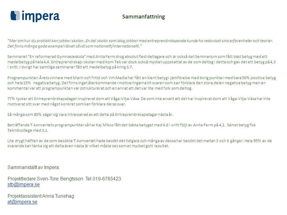 Sammanfattning Sammanställt av Impera: