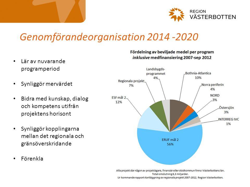 Genomförandeorganisation 2014 -2020