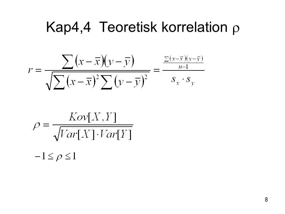 Kap4,4 Teoretisk korrelation r