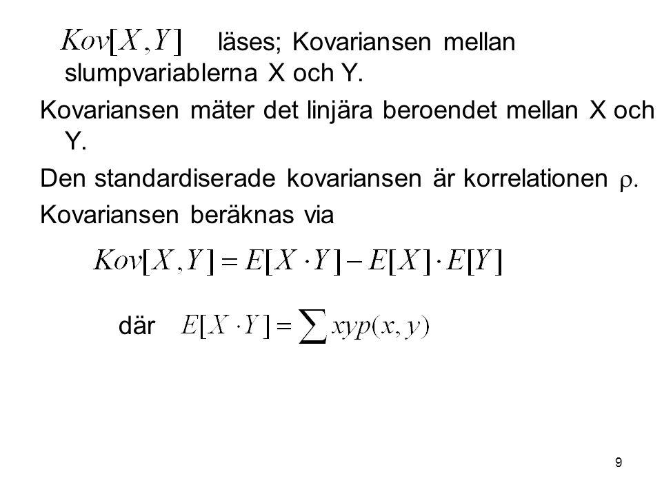 läses; Kovariansen mellan slumpvariablerna X och Y.