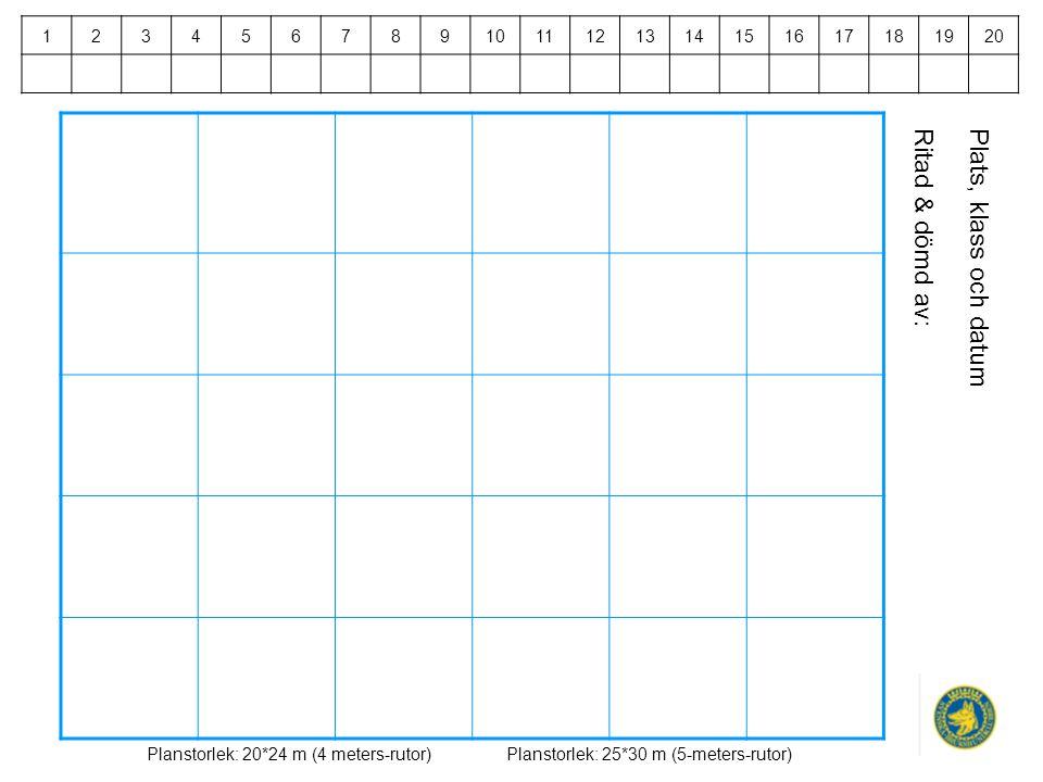 Ritad & dömd av: Plats, klass och datum 1 2 3 4 5 6 7 8 9 10 11 12 13