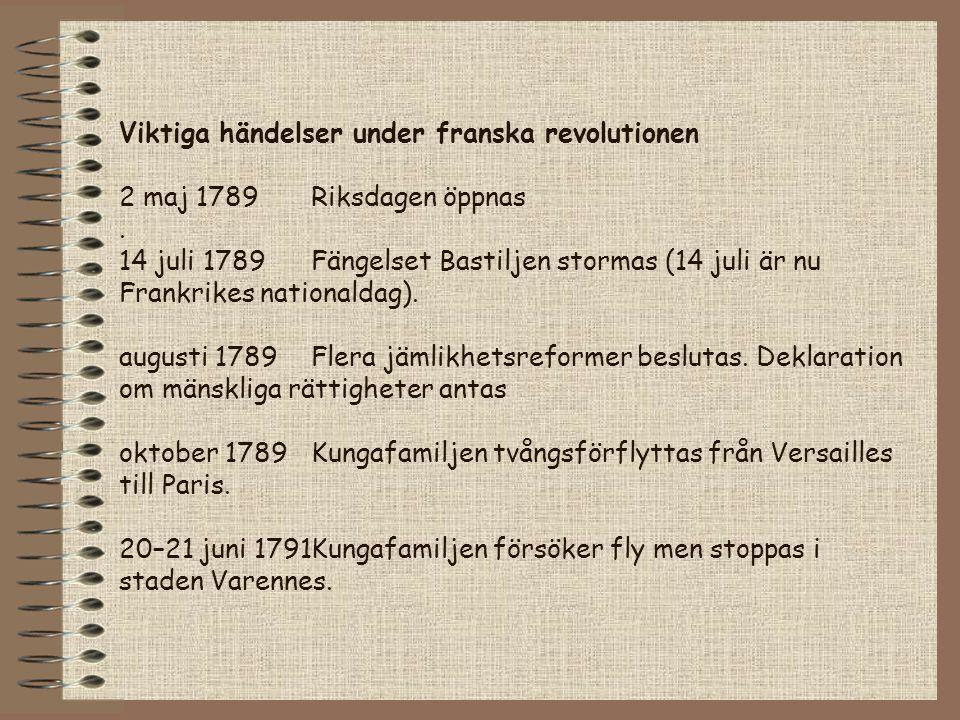 Viktiga händelser under franska revolutionen. 2 maj 1789