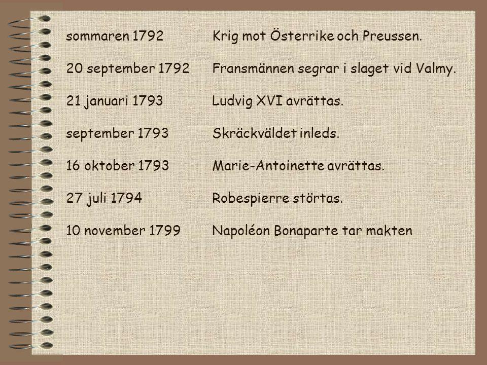 sommaren 1792. Krig mot Österrike och Preussen. 20 september 1792