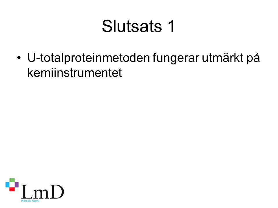 Slutsats 1 U-totalproteinmetoden fungerar utmärkt på kemiinstrumentet