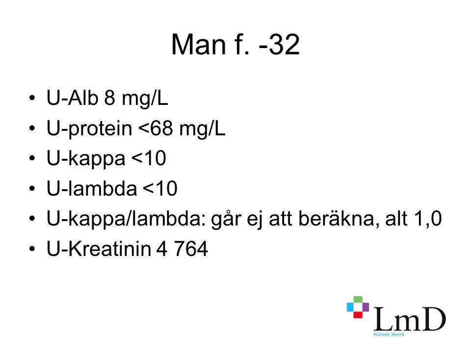 Man f. -32 U-Alb 8 mg/L U-protein <68 mg/L U-kappa <10