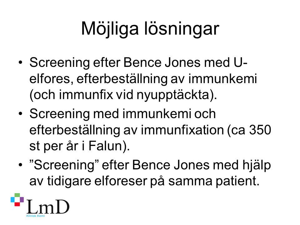 Möjliga lösningar Screening efter Bence Jones med U-elfores, efterbeställning av immunkemi (och immunfix vid nyupptäckta).
