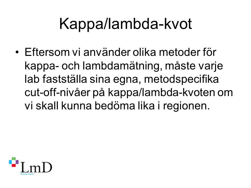 Kappa/lambda-kvot