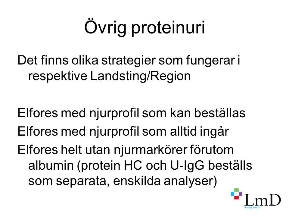Övrig proteinuri Det finns olika strategier som fungerar i respektive Landsting/Region. Elfores med njurprofil som kan beställas.