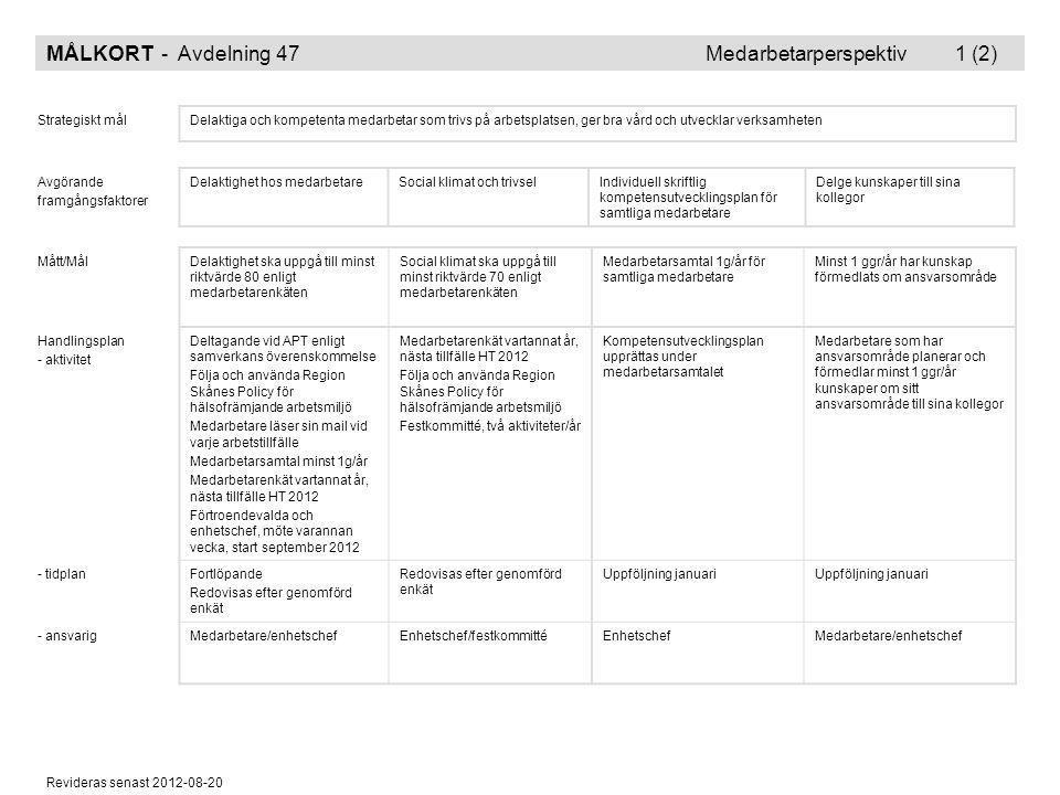 MÅLKORT - Avdelning 47 Medarbetarperspektiv 1 (2)