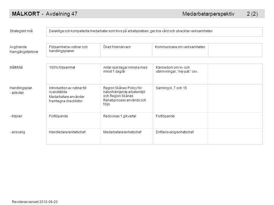 MÅLKORT - Avdelning 47 Medarbetarperspektiv 2 (2)