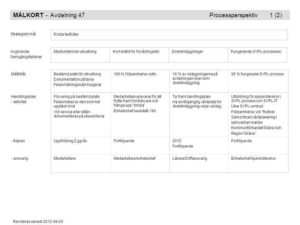 MÅLKORT - Avdelning 47 Processperspektiv 1 (2)