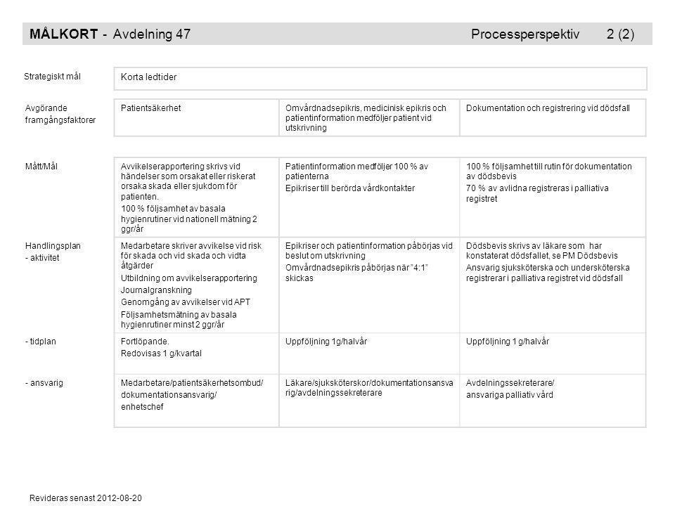 MÅLKORT - Avdelning 47 Processperspektiv 2 (2)