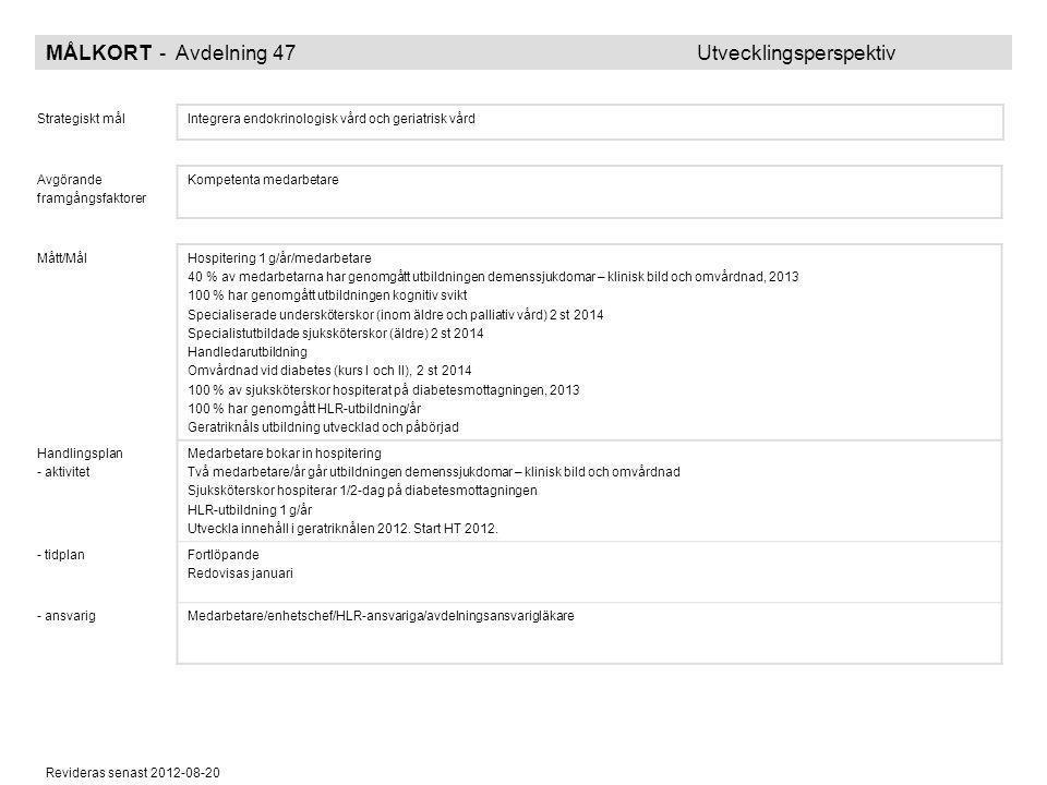 MÅLKORT - Avdelning 47 Utvecklingsperspektiv