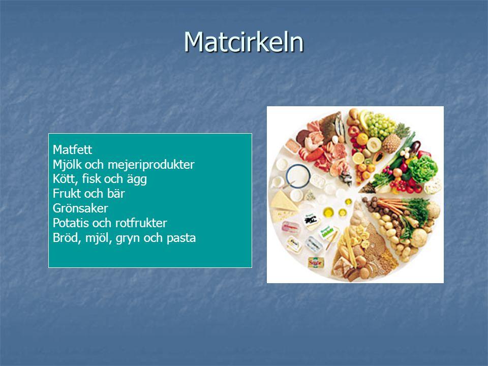 Matcirkeln Matfett Mjölk och mejeriprodukter Kött, fisk och ägg