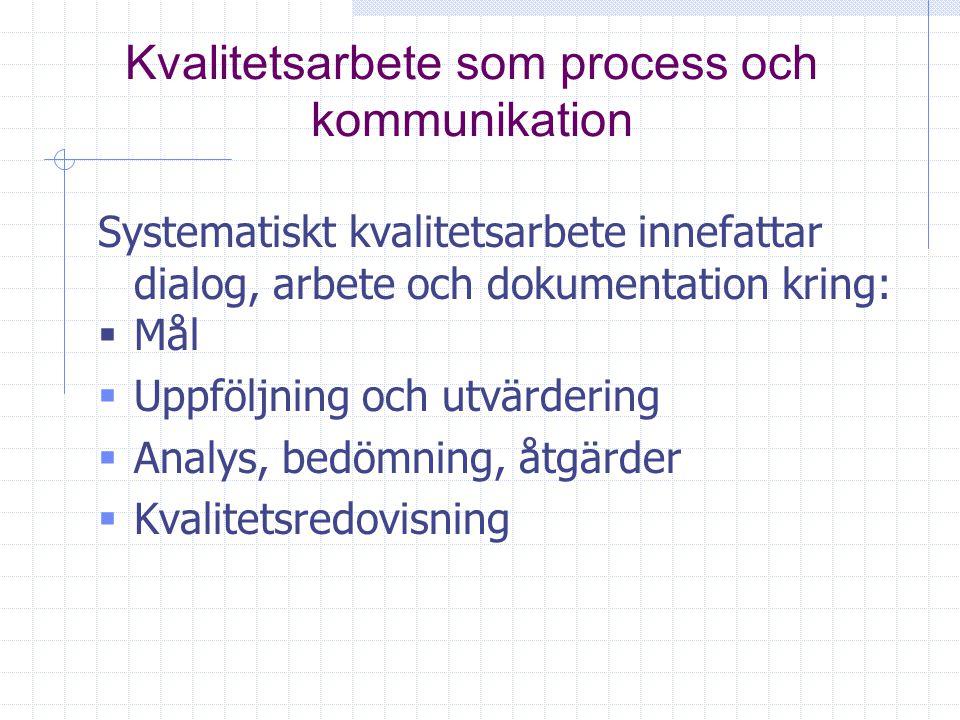 Kvalitetsarbete som process och kommunikation