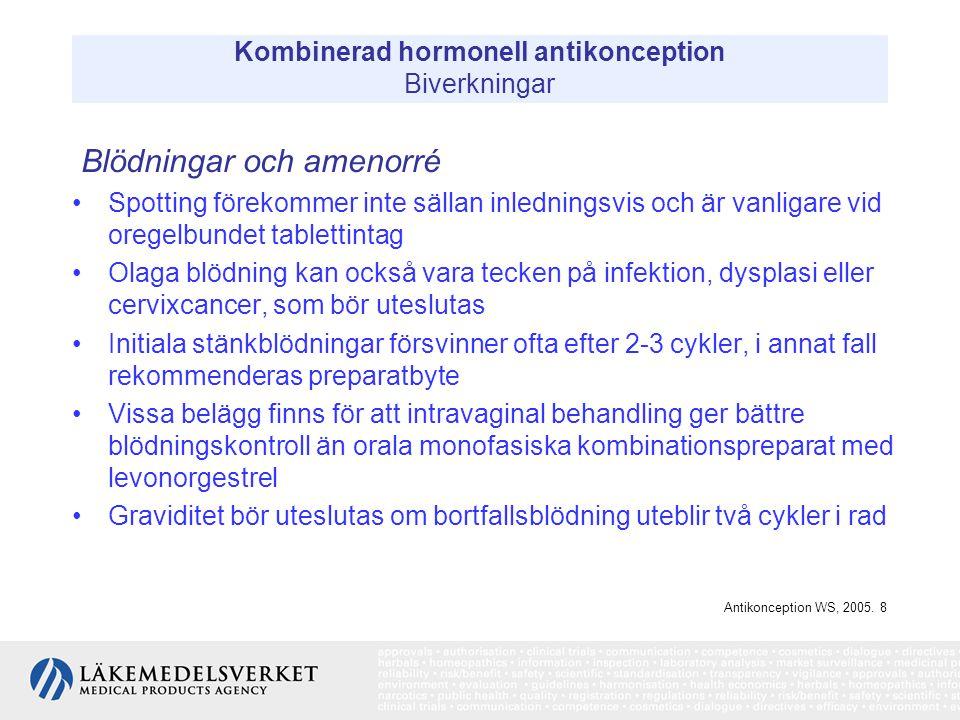 Kombinerad hormonell antikonception Biverkningar