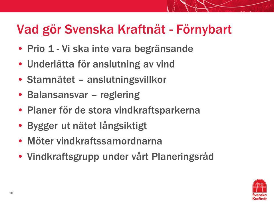 Vad gör Svenska Kraftnät - Förnybart