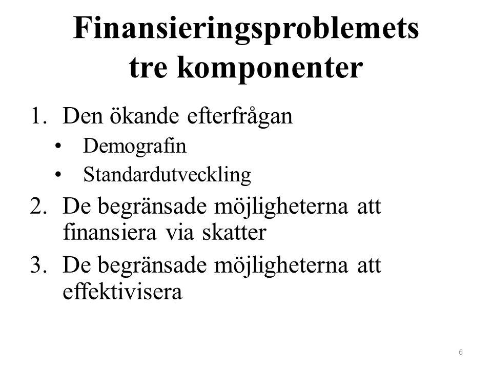 Finansieringsproblemets tre komponenter