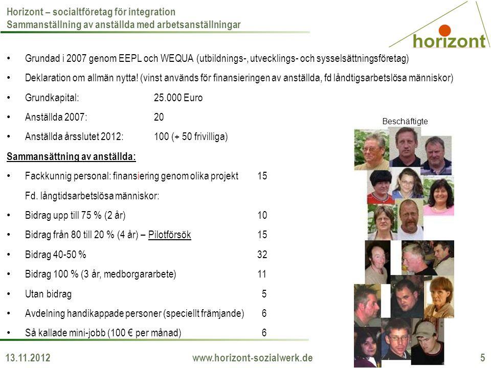 13.11.2012 www.horizont-sozialwerk.de 5