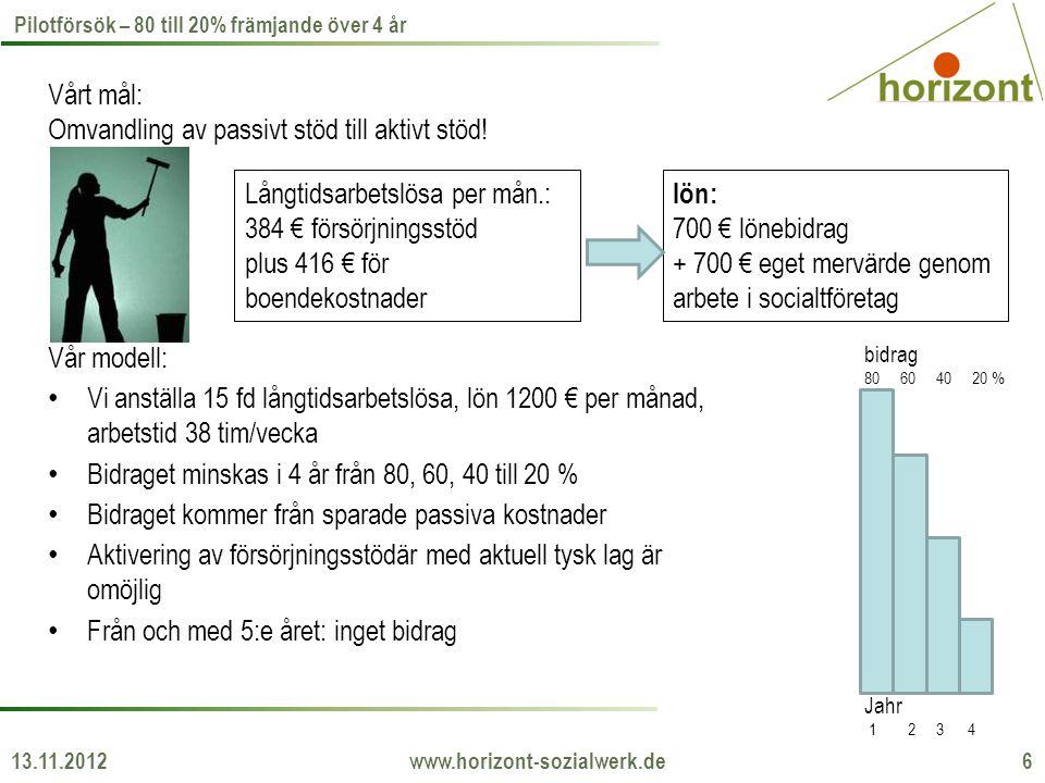 13.11.2012 www.horizont-sozialwerk.de 6