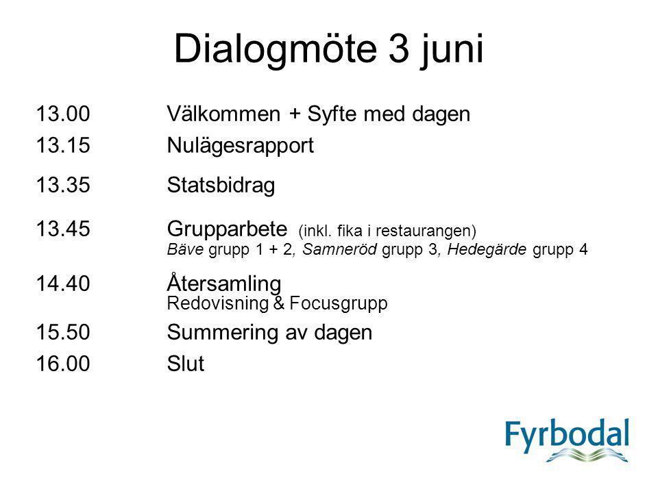 Dialogmöte 3 juni