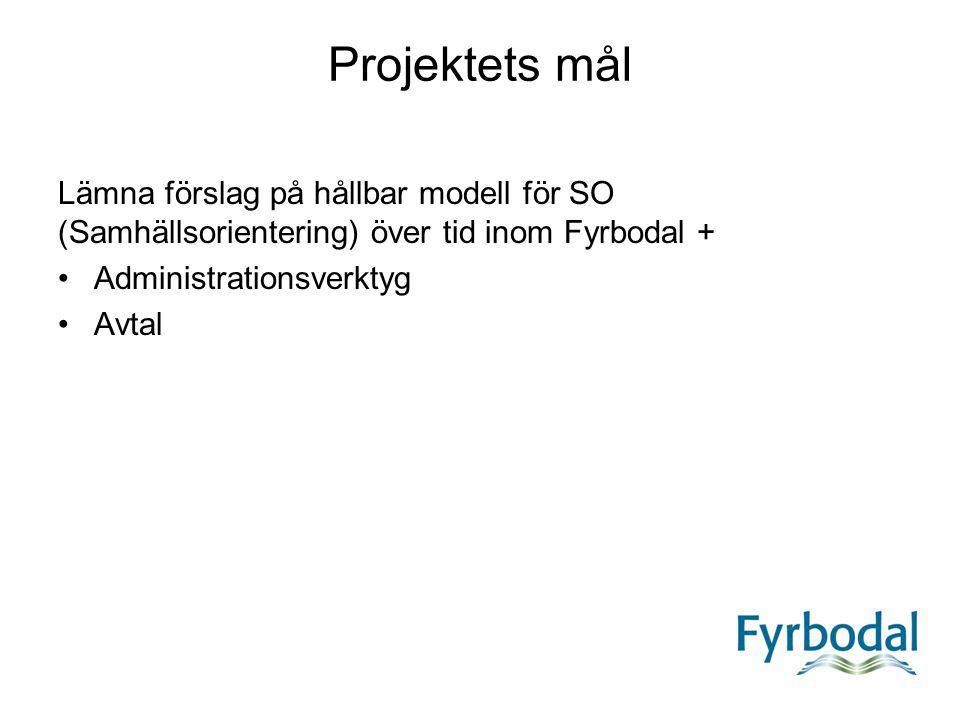 Projektets mål Lämna förslag på hållbar modell för SO (Samhällsorientering) över tid inom Fyrbodal +