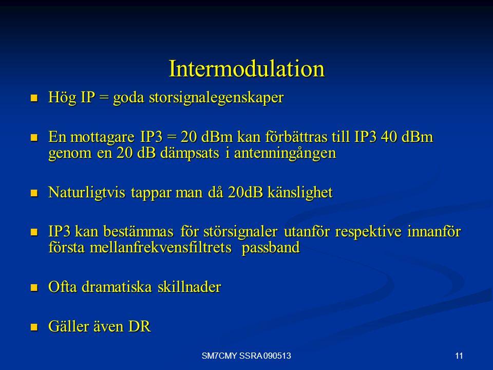 Intermodulation Hög IP = goda storsignalegenskaper