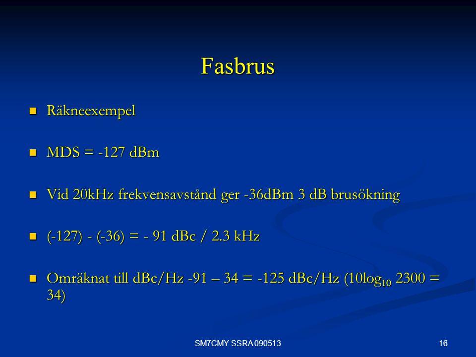 Fasbrus Räkneexempel MDS = -127 dBm