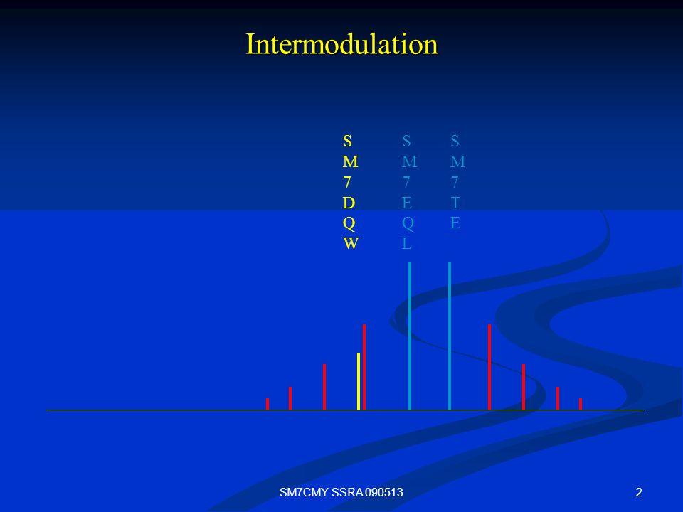 Intermodulation SM7DQW SM7EQL SM7TE SM7CMY SSRA 090513