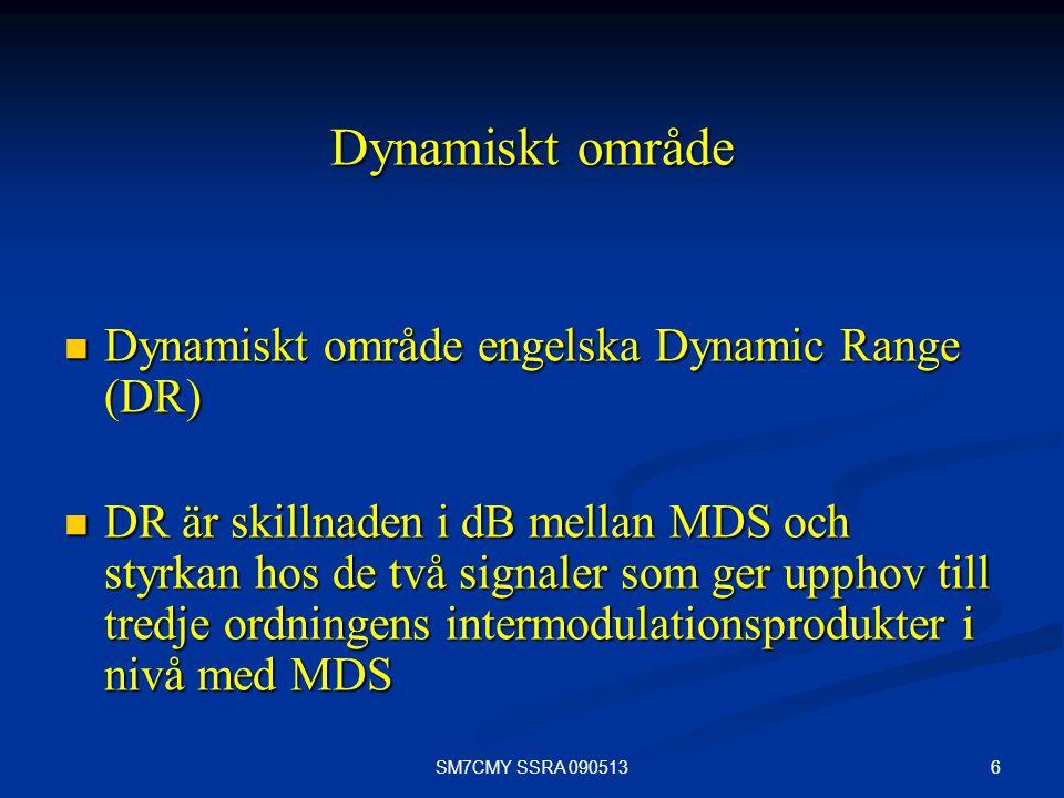 Dynamiskt område Dynamiskt område engelska Dynamic Range (DR)