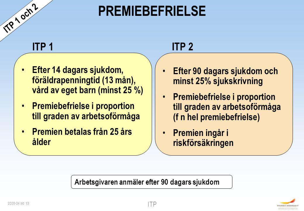 PREMIEBEFRIELSE ITP 1 ITP 2 ITP 1 och 2