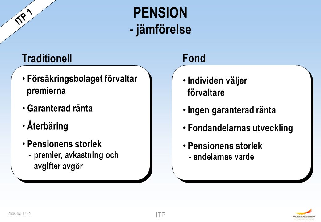 PENSION - jämförelse Traditionell Fond ITP 1